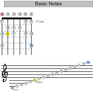 guitar_basic_notes.jpg