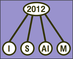 The logo of ISAIM 2012