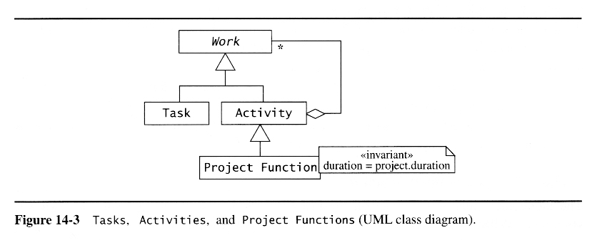 project management concepts in software engineering pdf