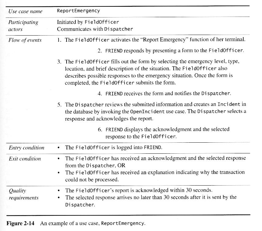 OO Software Engr.: Modeling with UML
