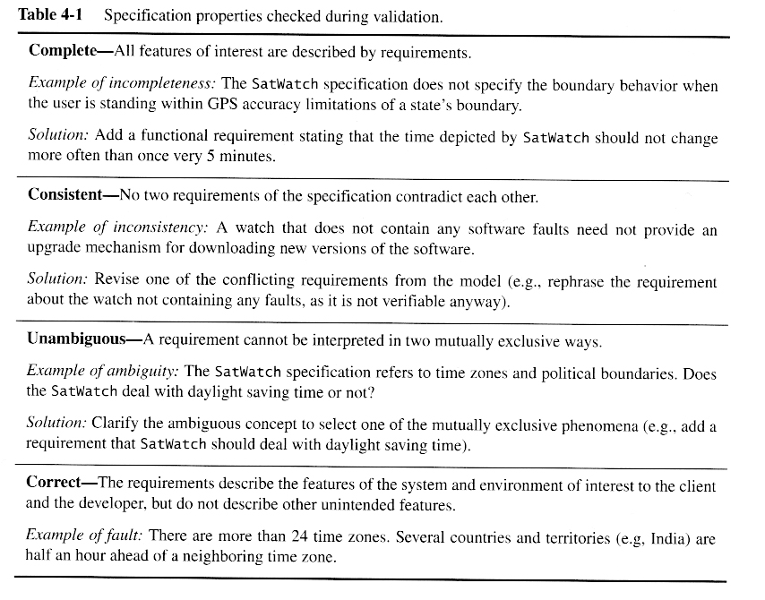 Oo sw engr requirements elicitation and rejects others or sends them back for further review and refinement for example some of the qualities that might be examined include maxwellsz