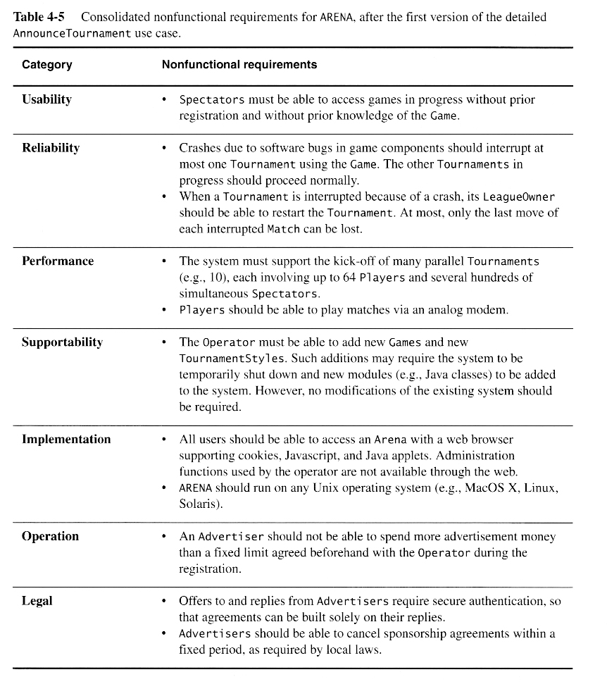 Non functional requirements examples kubreforic non functional requirements examples oo sw engr requirements elicitation accmission Image collections