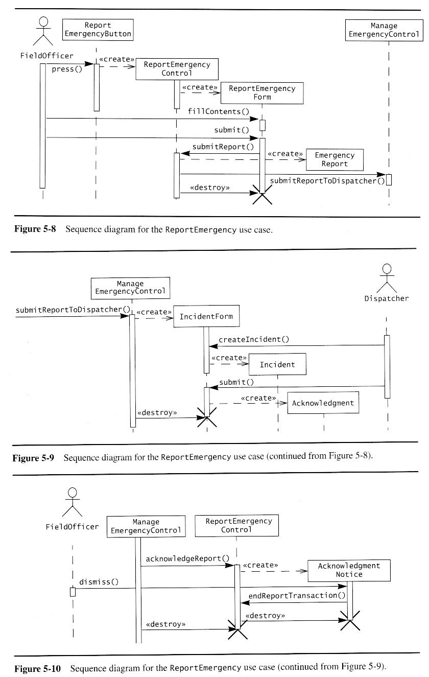 OO SW Engr: System Design