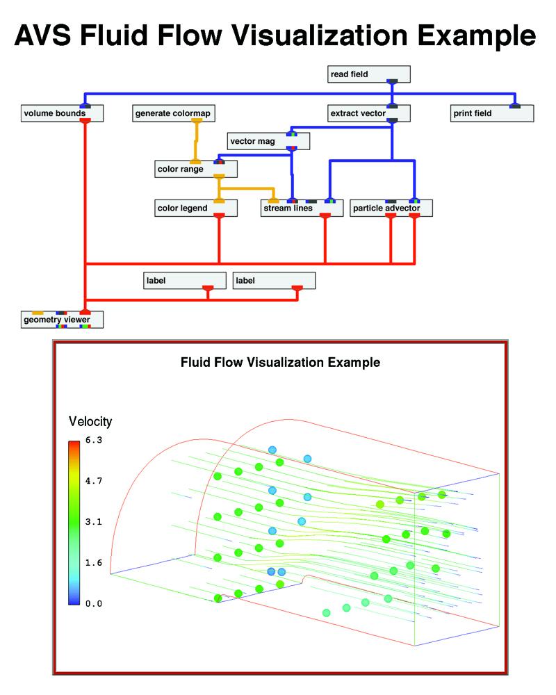 OO SW Engr: System Design I