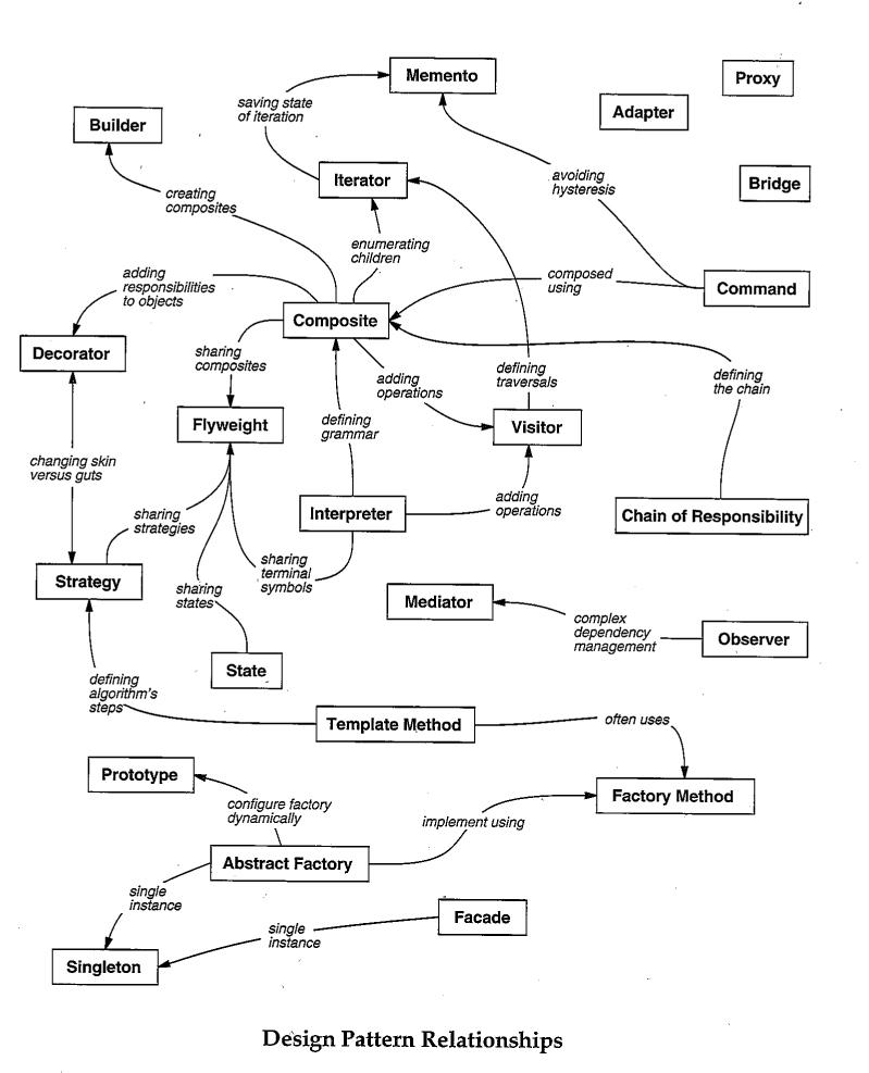 nursing essay quasi-experimental design